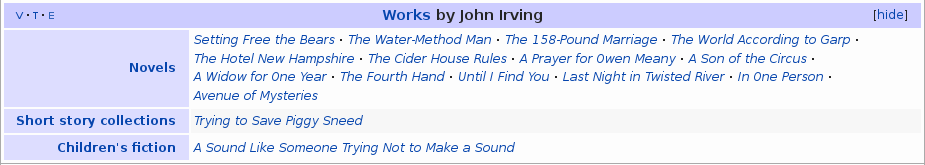 "The ""John Irving"" template on the Wikipedia page of John Irving"